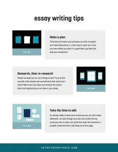 Essay Writing - Worksheet - eBook - Worksheet